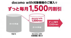 ドコモウィズ1500円割引