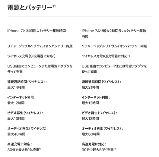 iPhone 8 iPhone X バッテリー比較画像
