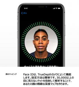 iPhone X顔認証