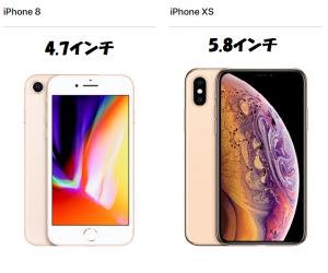 iPhone8 iPhoneXS画面サイズ画像