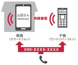 iphone ワンナンバーフォン着信画像
