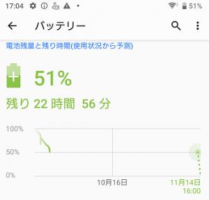 Xperia XZ3 電池お知らせ機能