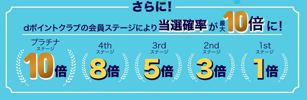 ドコモオンラインショップ10周年キャンペーン当選倍率画像