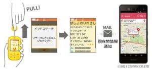 キッズケータイF-03J 防犯ブザー 緊急連絡先自動発信