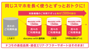 docomo with料金説明