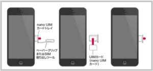UIMカードの取り付け方