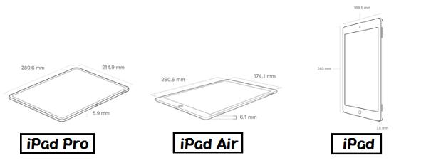 iPad 3種類
