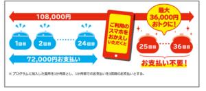 スマホおかえしプログラム Galaxy S9