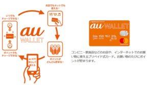 au WALLET(ウォレット)クレジットカード