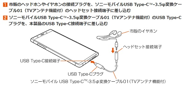 auオンラインマニュアル Xperia 5 イヤホン取り付け方