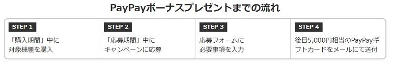 Xperia5 購入特典 ソフトバンク 応募方法