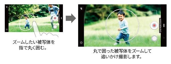 arrows 5g 動画撮影 背景ぼかし