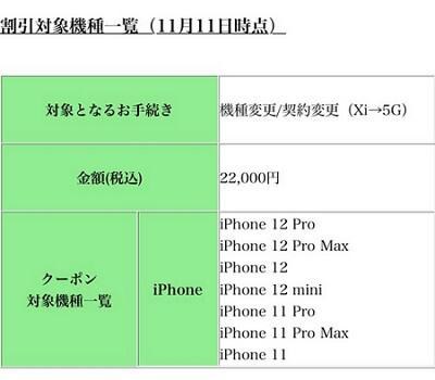 iPhone12 iPhone 12 min ・iPhone 12Pro iPhone12 Pro MAX ドコモ 機種変更 クーポン