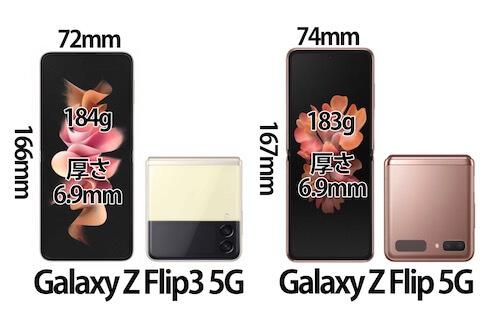 Galaxy Flip3サイズ
