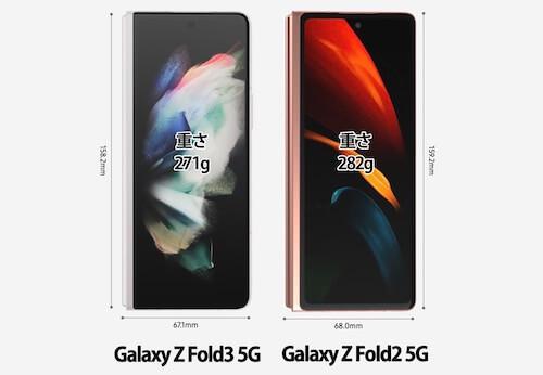 Galaxy Fold3サイズ